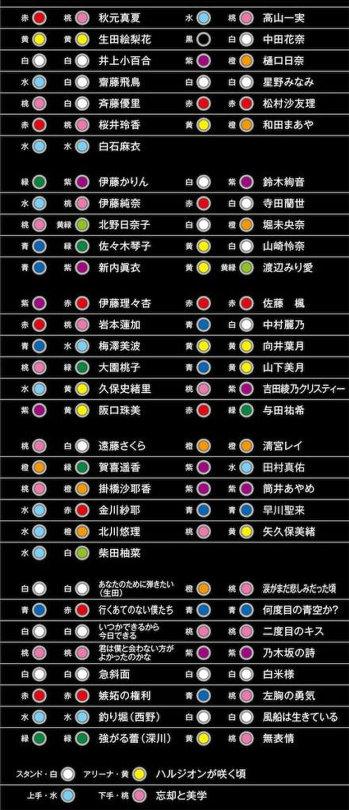 乃木坂サイリウムカラー